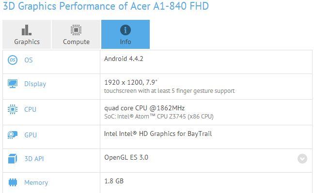Планшет Acer A1-840 FHD