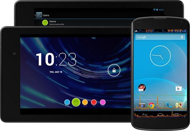 ОС для планшетов. Android