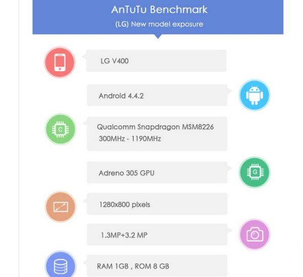 LG G Pad 7.0. Характеристики