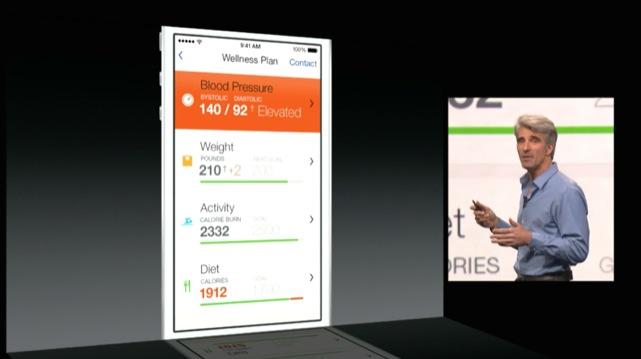 Дата выхода iOS 8 на WWDC 2014