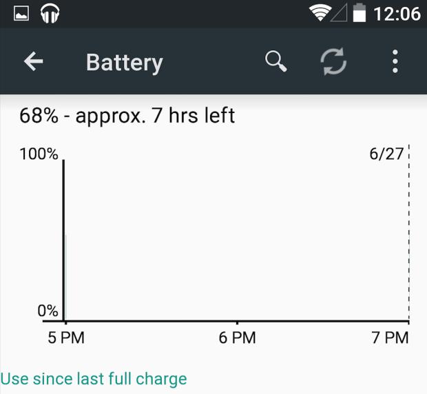 Батарея в Android L