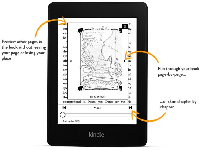 Amazon Kindle Paperwhite 2014 обзор
