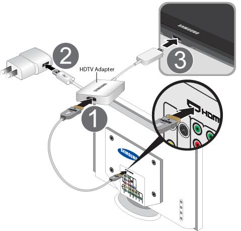 Подключение планшета Samsung к телевизору