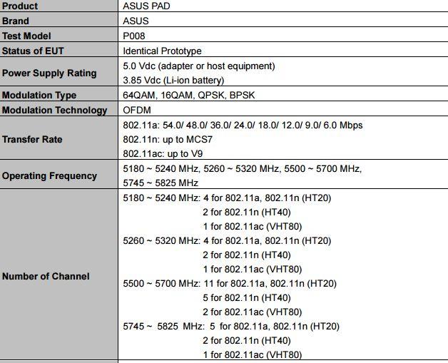 Характеристики ASUS Pad P008