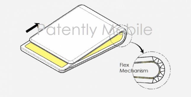 Патент Samsung. Гибкий сустав