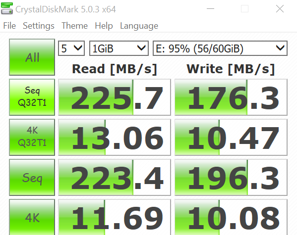 Показатели USB 3.0 Sandisk Extreme