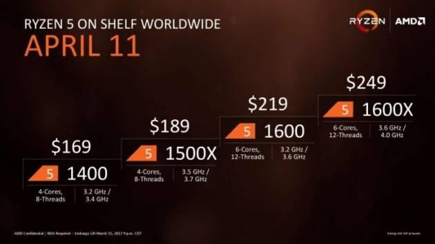 Серия процессоров AMD Ryzen 5 и цены