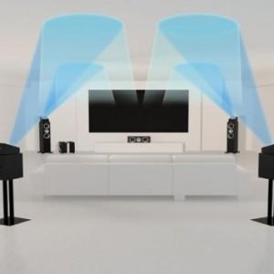 Обзор Dolby Atmos
