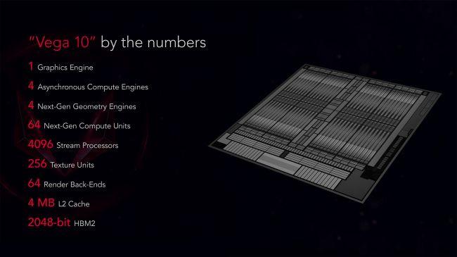 Графический чип AMD Radeon RX Vega