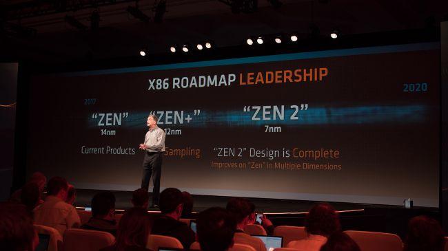 Дата выхода AMD Ryzen 2nd Generation