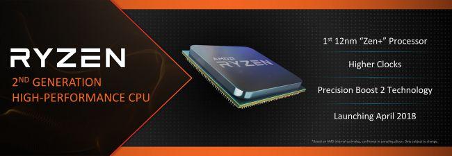 Процессоры Ryzen 2-го поколения