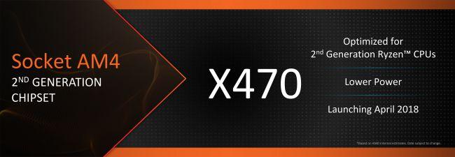 Сокет Ryzen 2-го поколения X470