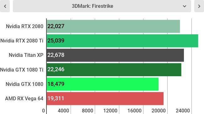 Тесты Nvidia GeForce RTX 2080