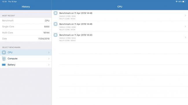 Интерфейс iPad Pro 12.9 (2018)