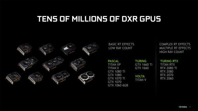 Видеокарты Nvidia, ожидающие трассировки лучей