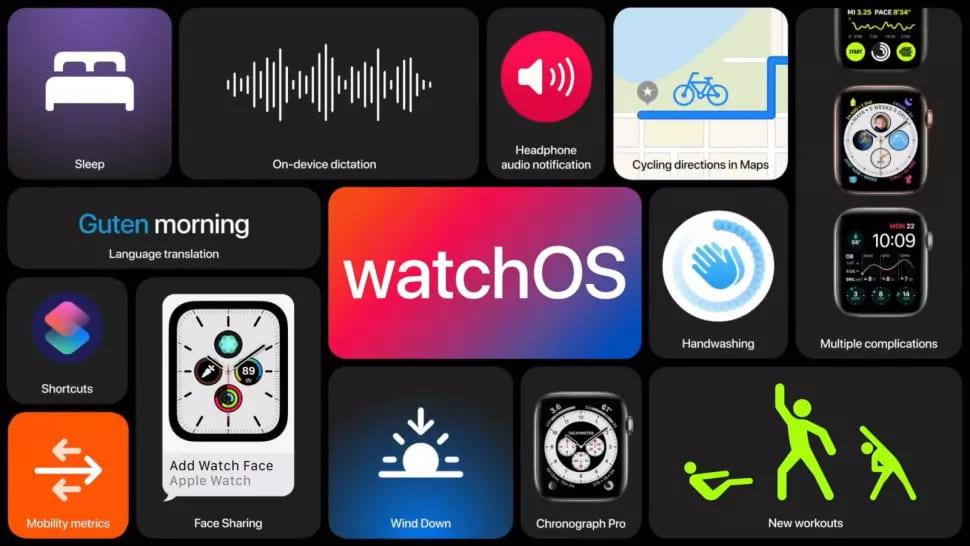 Обновление watchOS 7