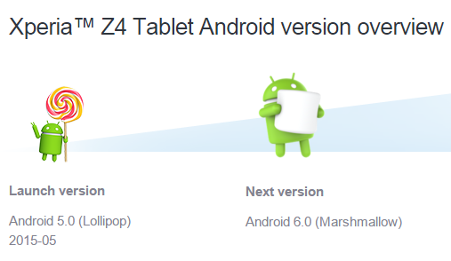 Sony Xperia Z4 Tablet обновление Android 6 Marshmallow