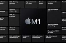 Чипсет Apple M1