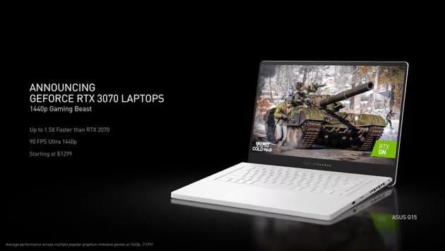 Ноутбук ASUS G15 с видеокартой RTX 3070