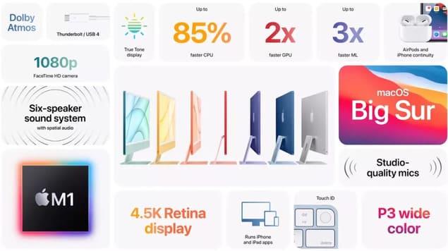 Функции и особенности iMac (2021)